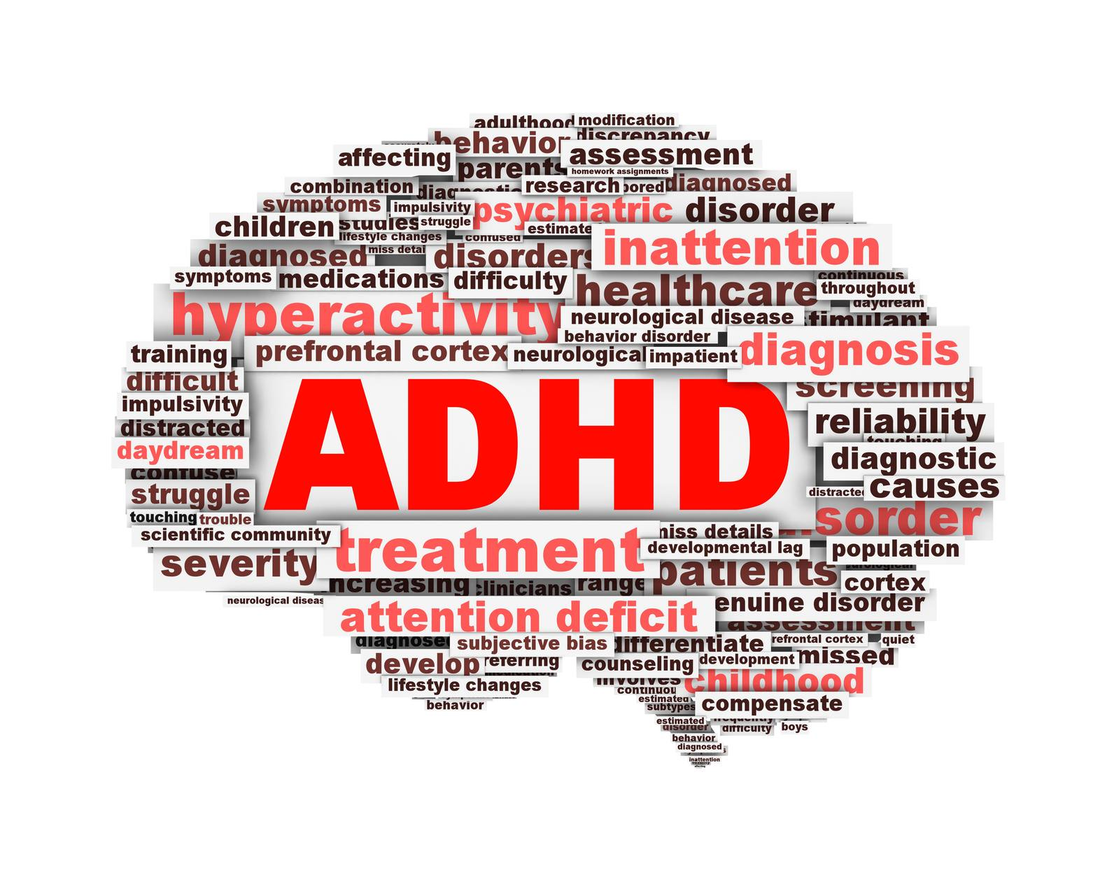 an argument against the use of drugs as a treatment of children with attention deficit hyperactivity An increased prescription of central stimulants (cs) for treatment of attention-deficit hyperactivity disorder (adhd) in children and adolescents has been reported in.